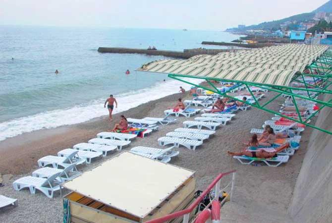Пляжи Большой Алушты